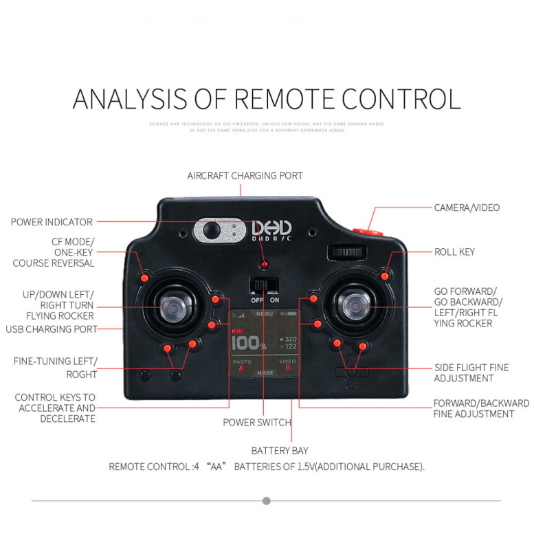 an analysis of remote control The herald analyst news & analysis at its best business global sme insurance market 2018- zurich, hudson, ironshore, hiscox, manulife.